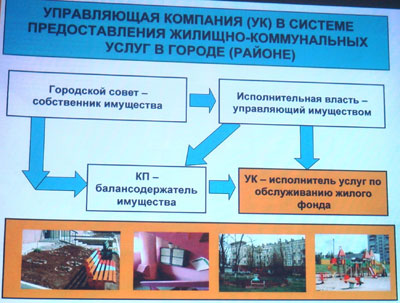 По такой схеме должна бы работать управляющая компания в системе ЖКХ.